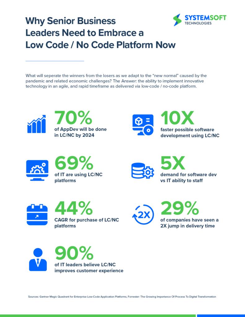 LC/NC Webinar Infographic